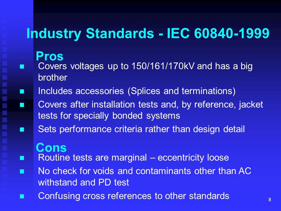 Industry Standards - IEC 60840-1999