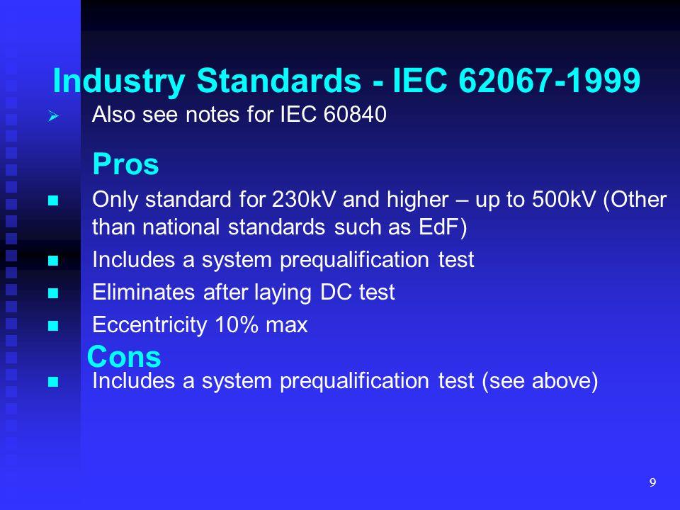 Industry Standards - IEC 62067-1999