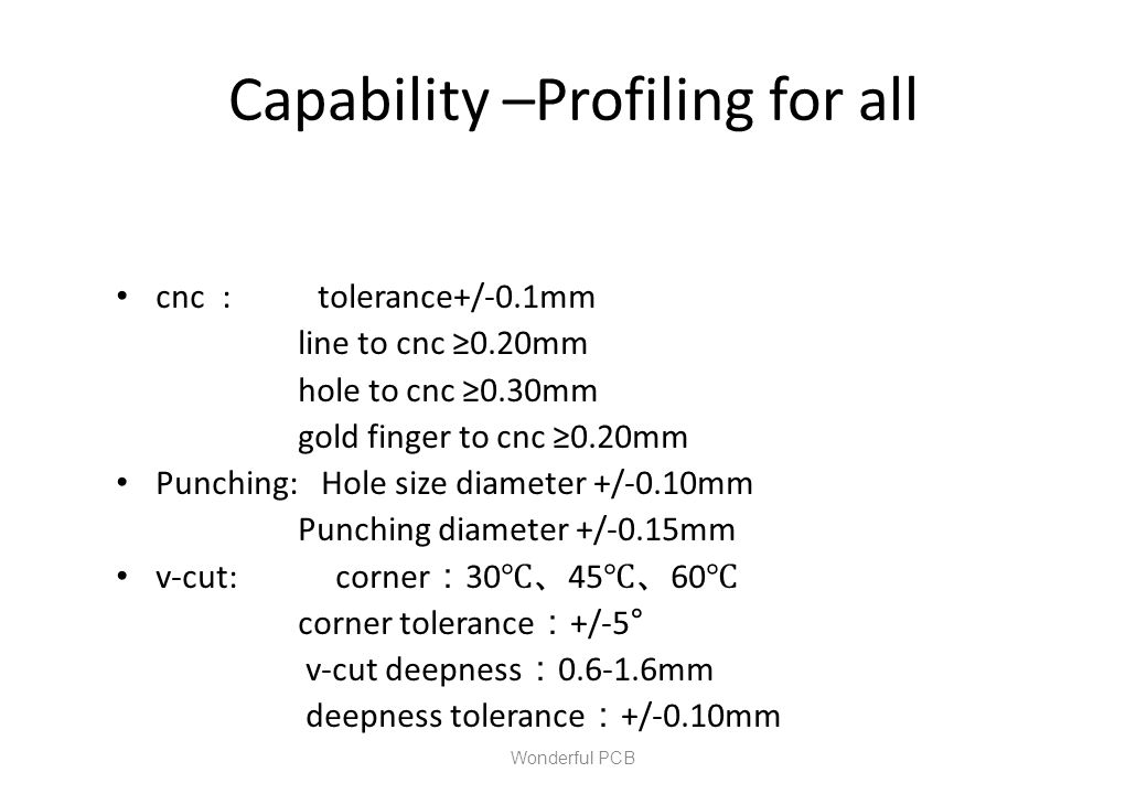 Capability –Profiling for all