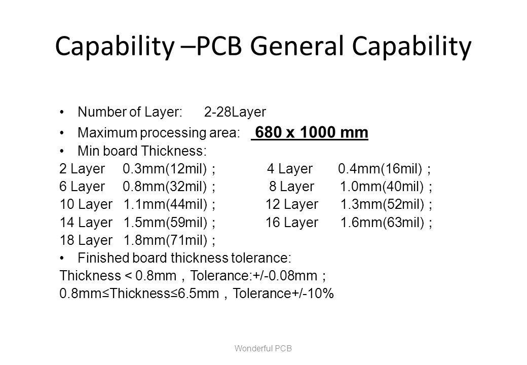Capability –PCB General Capability