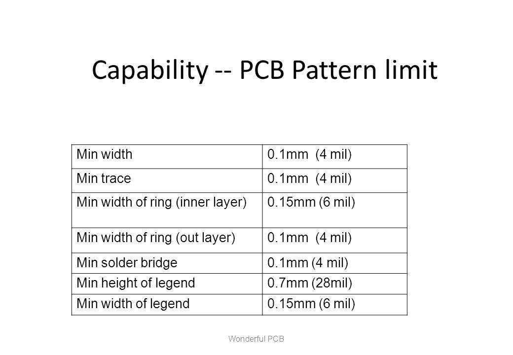 Capability -- PCB Pattern limit