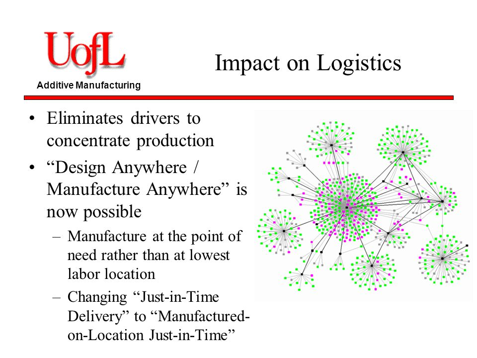 Impact on Logistics Eliminates drivers to concentrate production