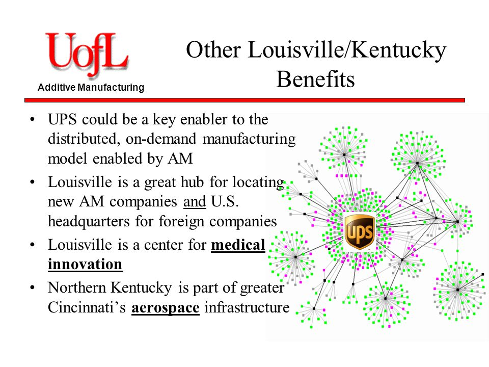 Other Louisville/Kentucky Benefits