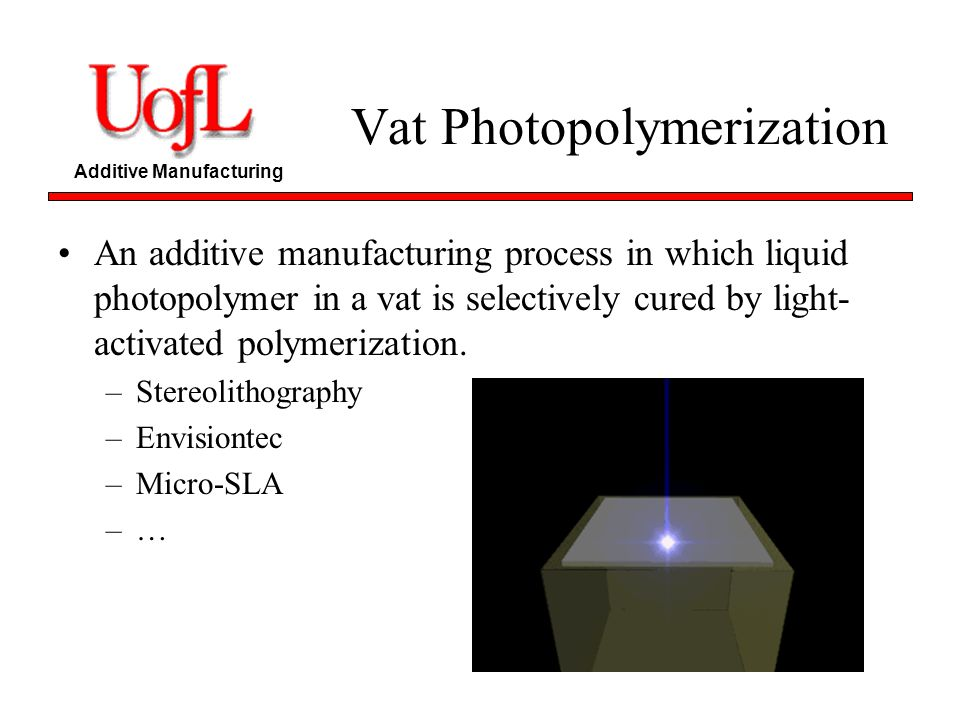 Vat Photopolymerization