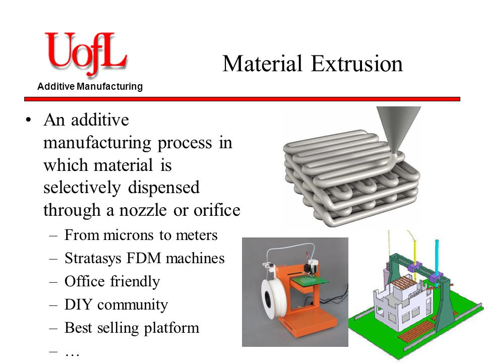 Material Extrusion An additive manufacturing process in which material is selectively dispensed through a nozzle or orifice.
