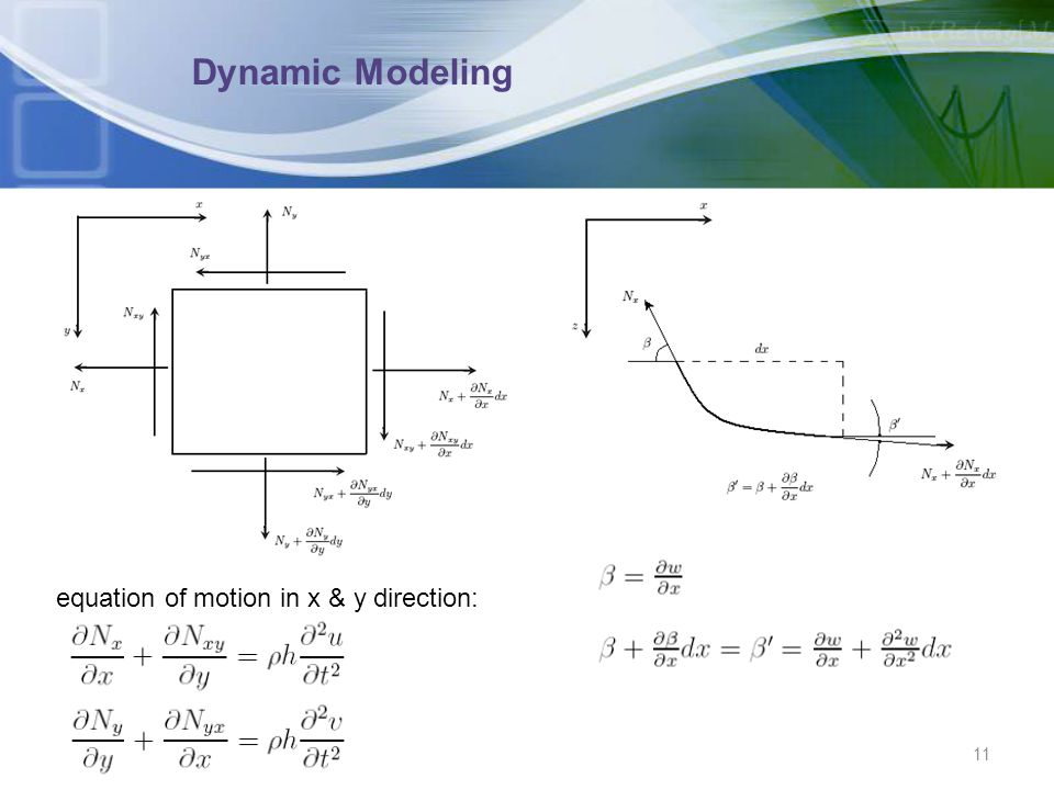 Dynamic Modeling equation of motion in x & y direction: 11 11 11