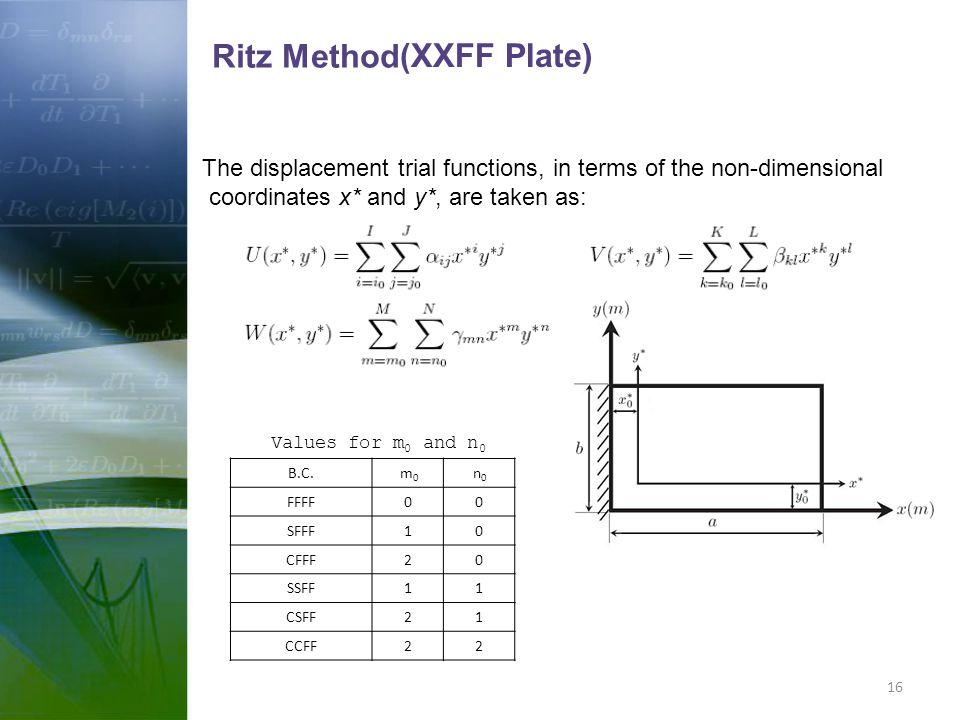 Ritz Method (XXFF Plate)
