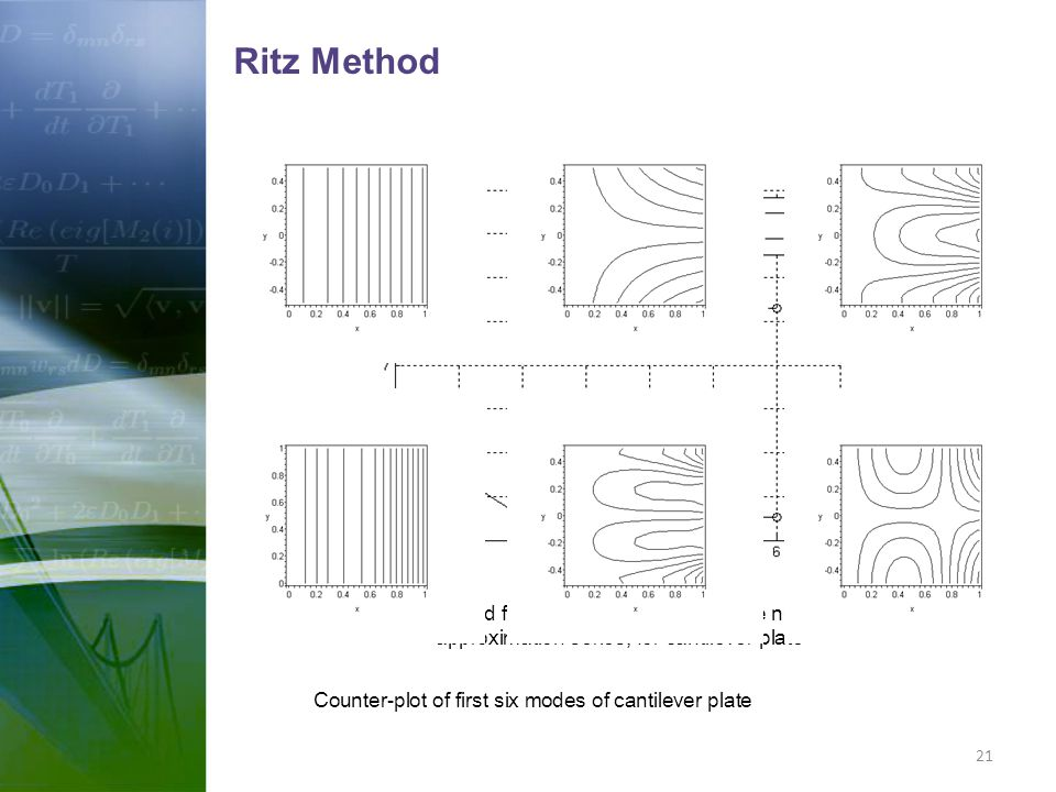 Ritz Method The two lowest computed frequency parameters vs. the number of terms in the approximation series, for cantilever plate.