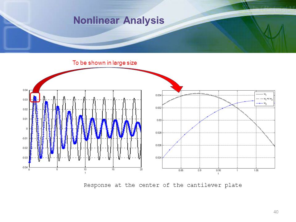 Nonlinear Analysis To be shown in large size