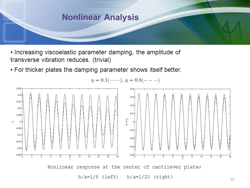 Nonlinear response at the center of cantilever plate;