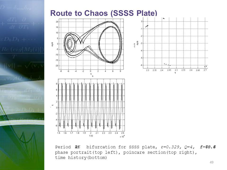 Route to Chaos (SSSS Plate)