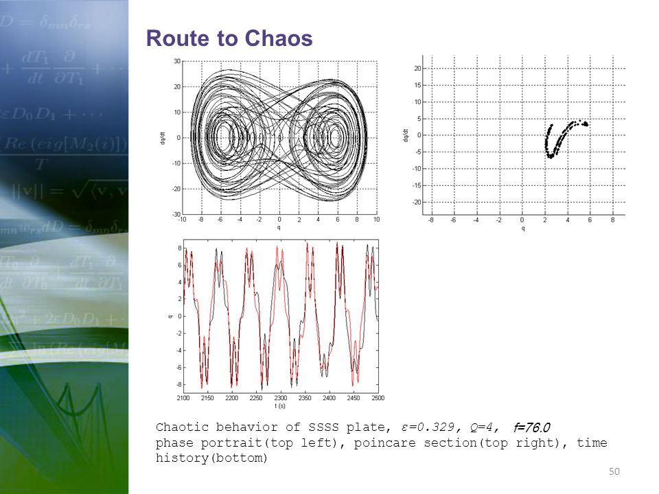 Route to Chaos Chaotic behavior of SSSS plate, ε=0.329, Q=4,