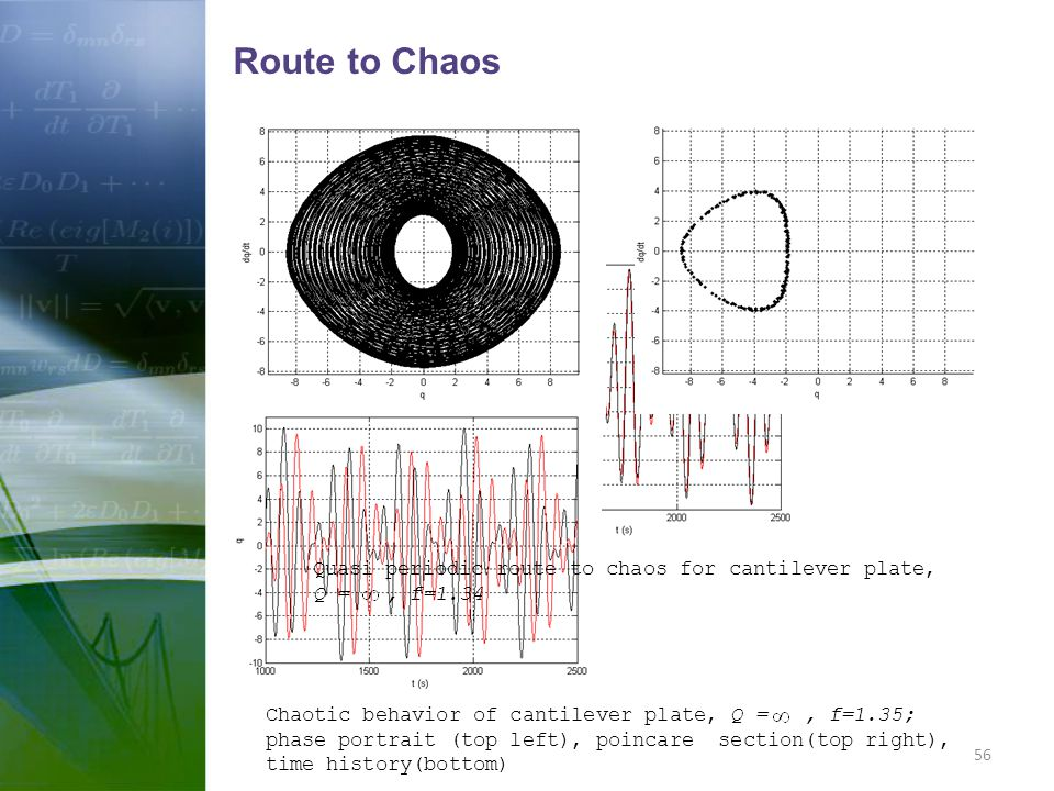 Route to Chaos Quasi periodic route to chaos for cantilever plate, Q = , f=1.34.
