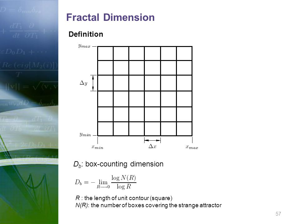Fractal Dimension Definition Db: box-counting dimension