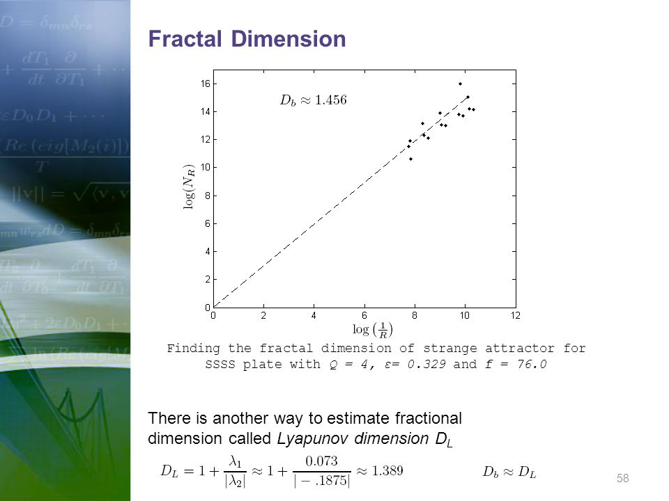 Fractal Dimension Finding the fractal dimension of strange attractor for SSSS plate with Q = 4, ε= 0.329 and f = 76.0.