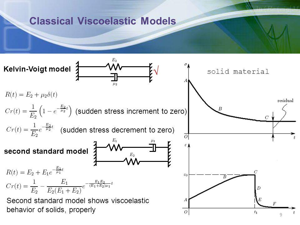 Classical Viscoelastic Models
