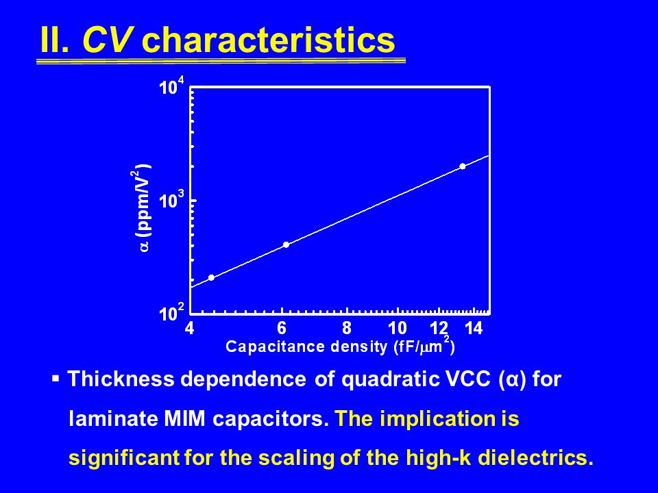 II. CV characteristics Thickness dependence of quadratic VCC (α) for