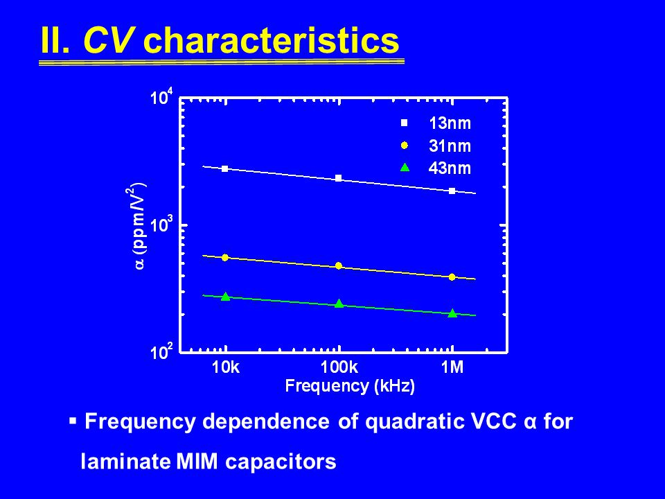 II. CV characteristics Frequency dependence of quadratic VCC α for