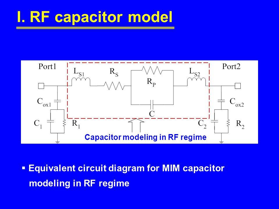 Capacitor modeling in RF regime