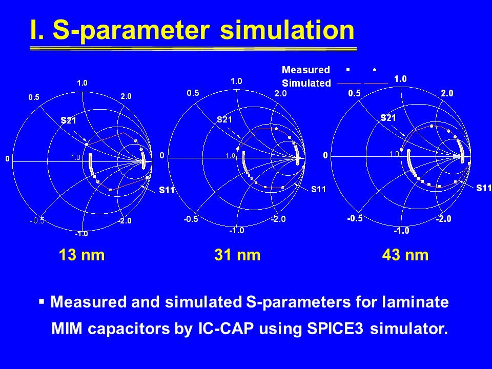 I. S-parameter simulation