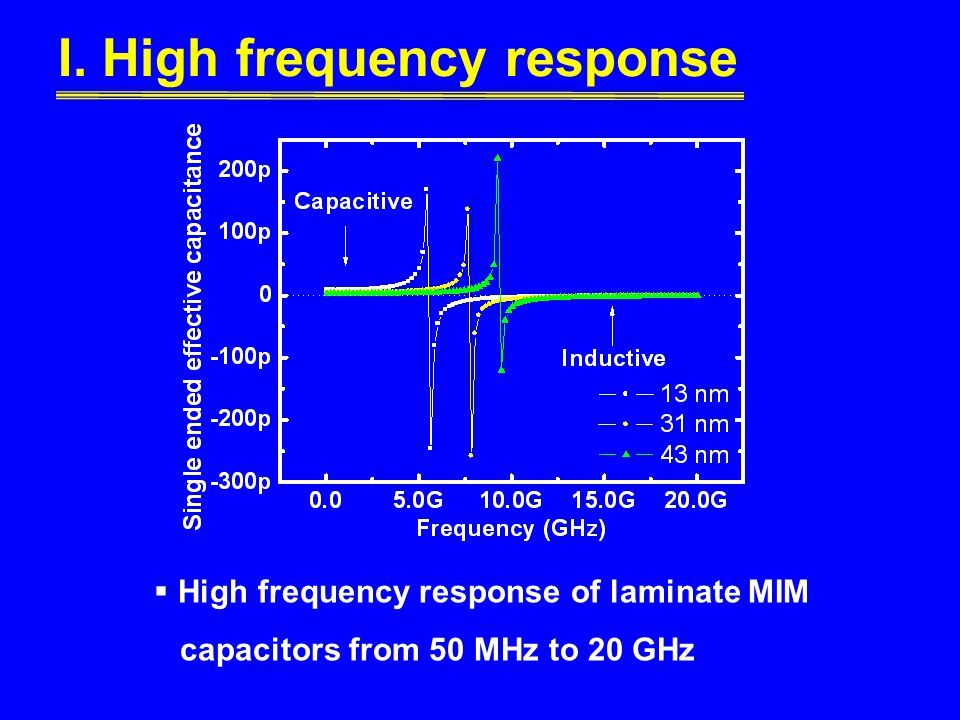 I. High frequency response
