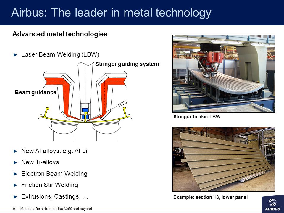 Airbus: The leader in metal technology