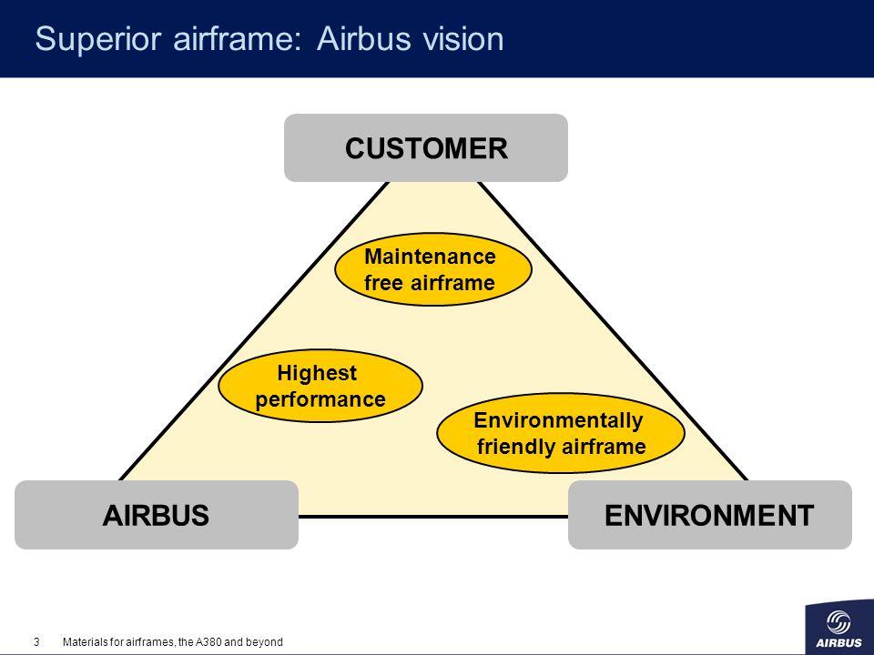 Superior airframe: Airbus vision
