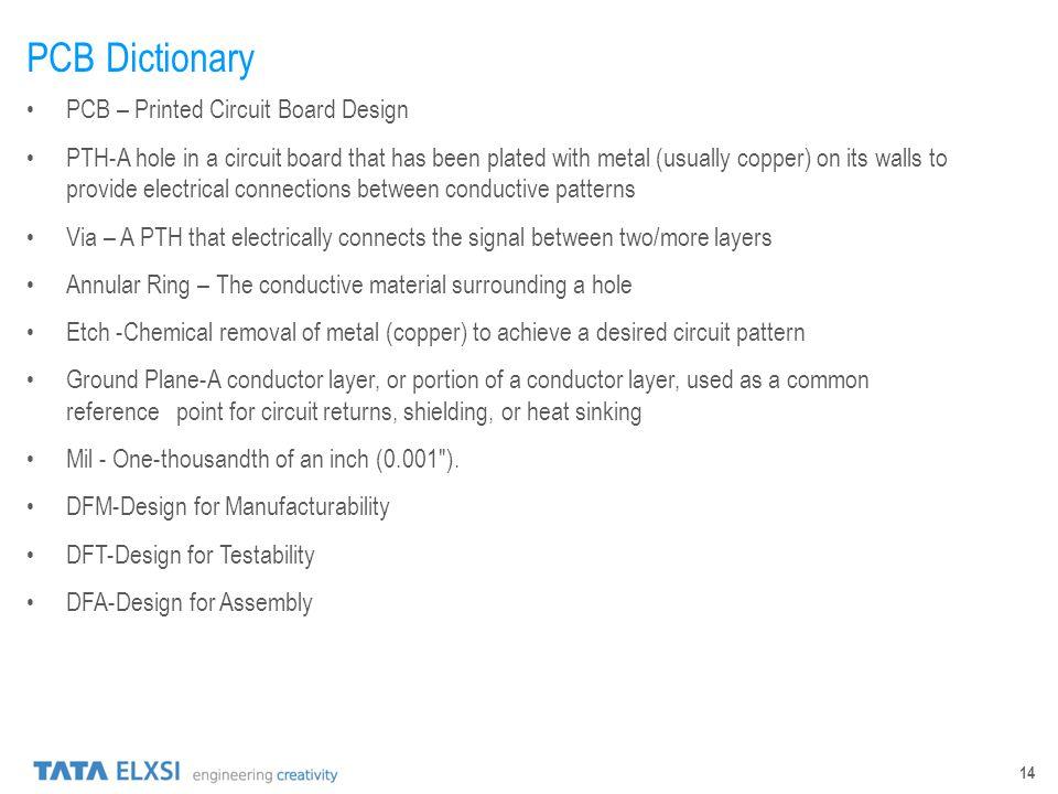 PCB Dictionary PCB – Printed Circuit Board Design