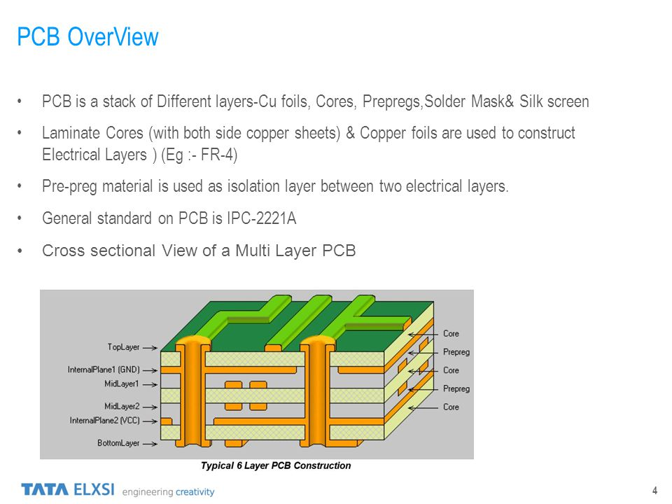 PCB OverView PCB is a stack of Different layers-Cu foils, Cores, Prepregs,Solder Mask& Silk screen.