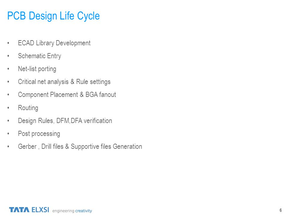 PCB Design Life Cycle ECAD Library Development Schematic Entry