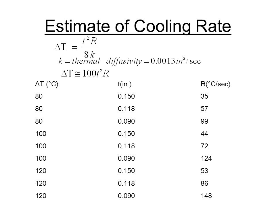 Estimate of Cooling Rate