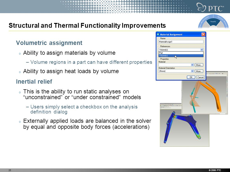 Structural and Thermal Functionality Improvements