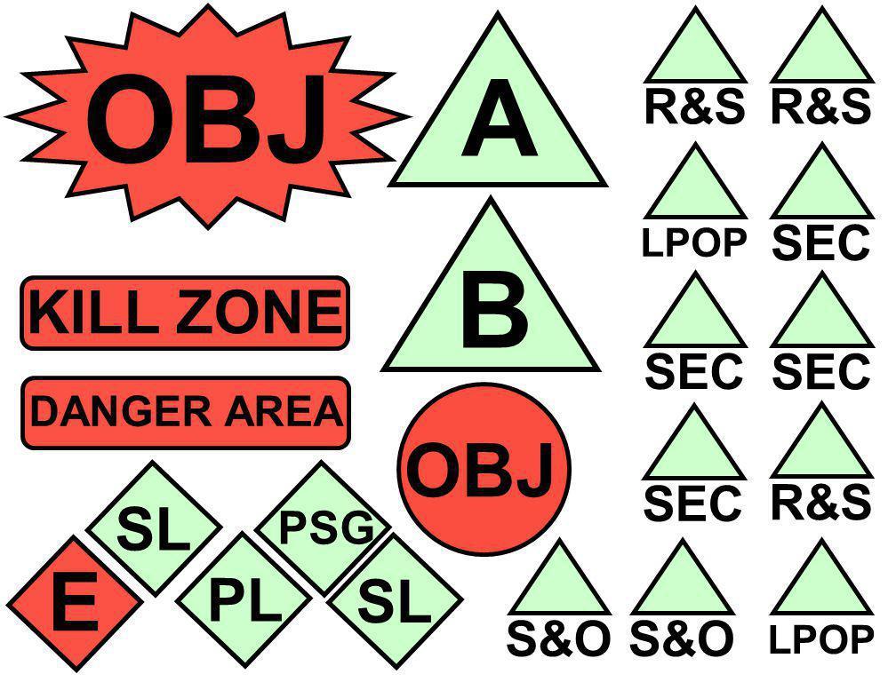 OBJ A B E OBJ KILL ZONE SL PL SL R&S R&S SEC SEC SEC SEC R&S S&O S&O