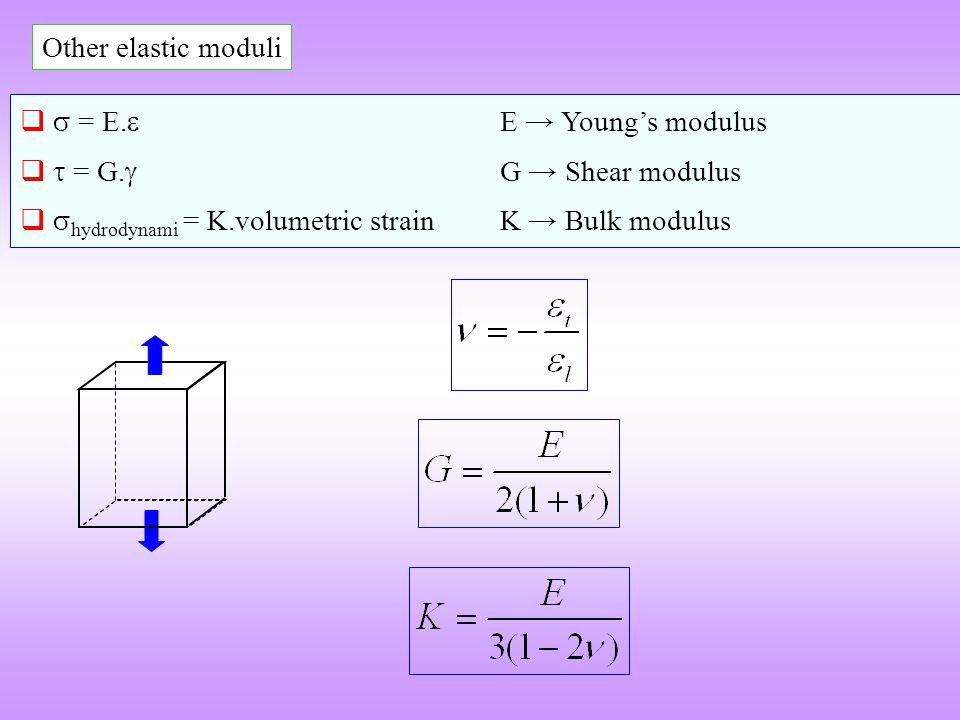 Other elastic moduli  = E. E → Young's modulus.