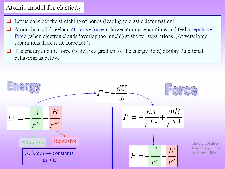 A,B,m,n → constants m > n