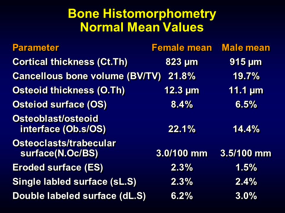 Bone Histomorphometry Normal Mean Values