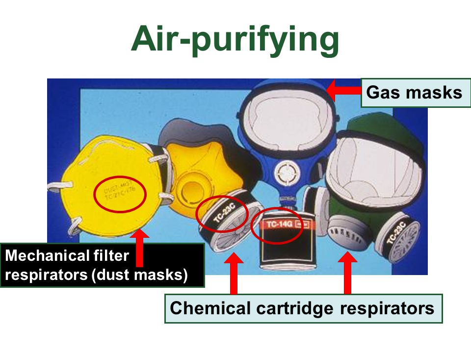 Air-purifying Gas masks Chemical cartridge respirators