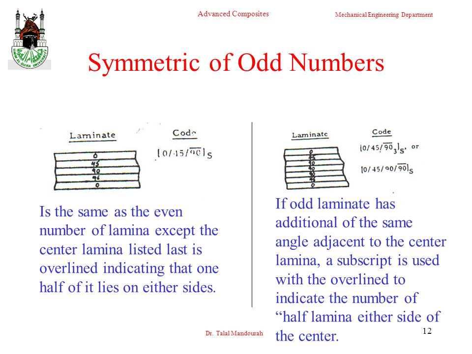 Symmetric of Odd Numbers