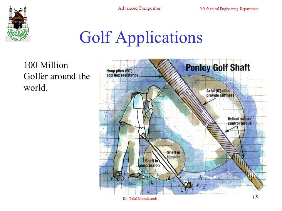 Golf Applications 100 Million Golfer around the world.