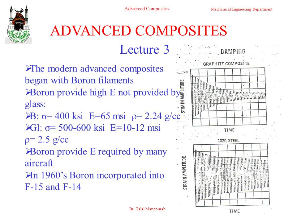 ADVANCED COMPOSITES Lecture 3