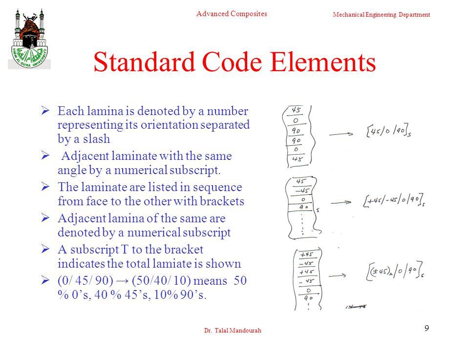 Standard Code Elements