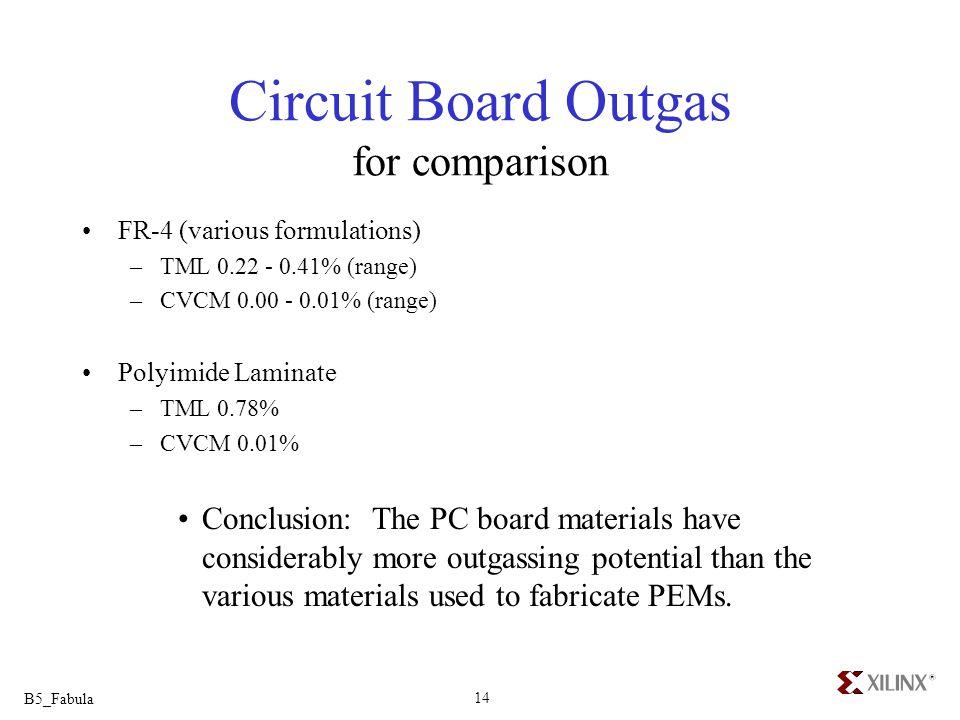 Circuit Board Outgas for comparison