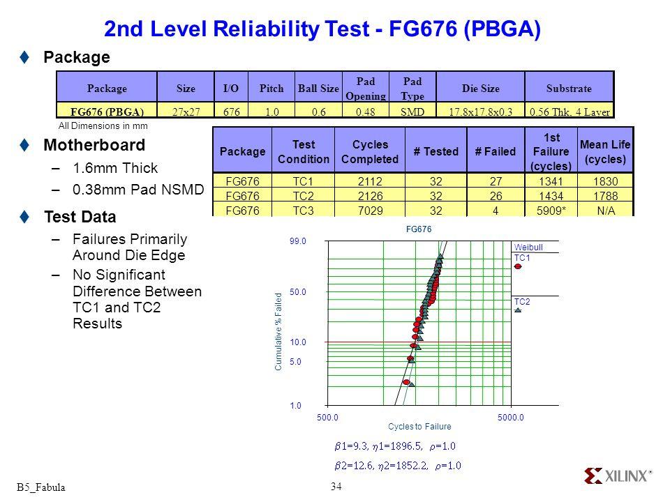 2nd Level Reliability Test - FG676 (PBGA)