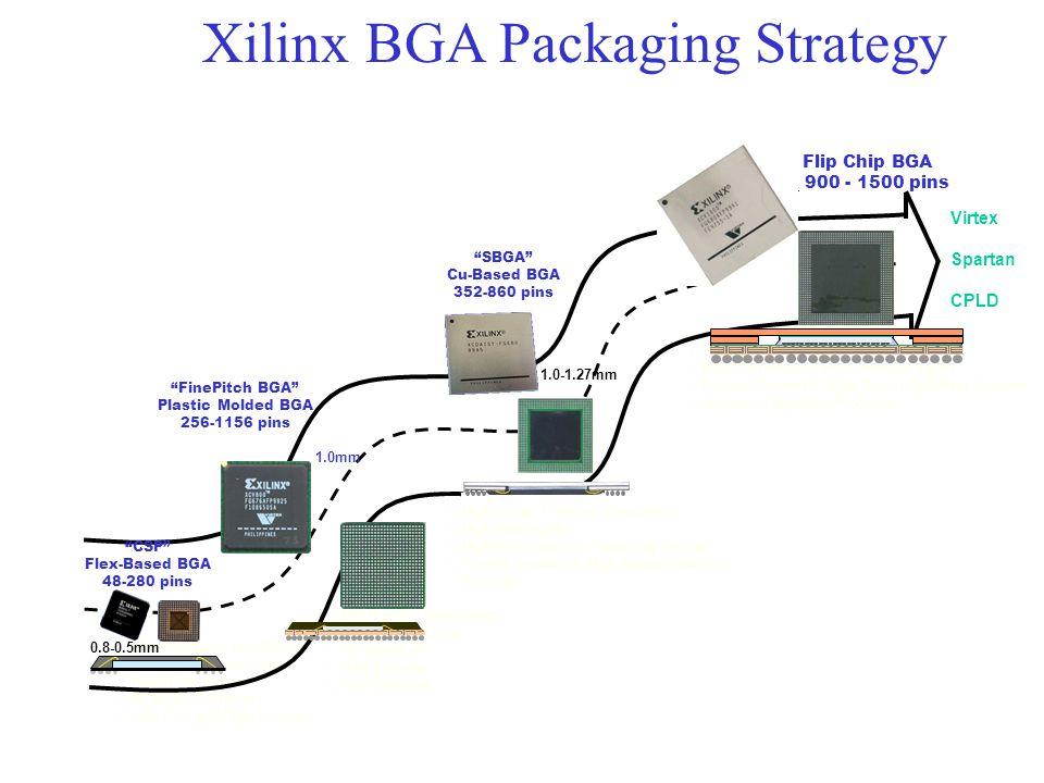 Xilinx BGA Packaging Strategy