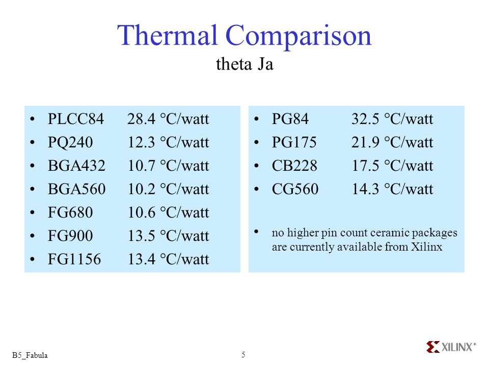 Thermal Comparison theta Ja