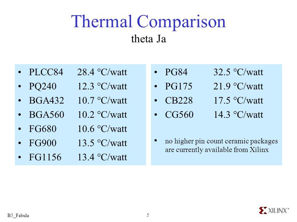 Thermal Comparison theta Ja