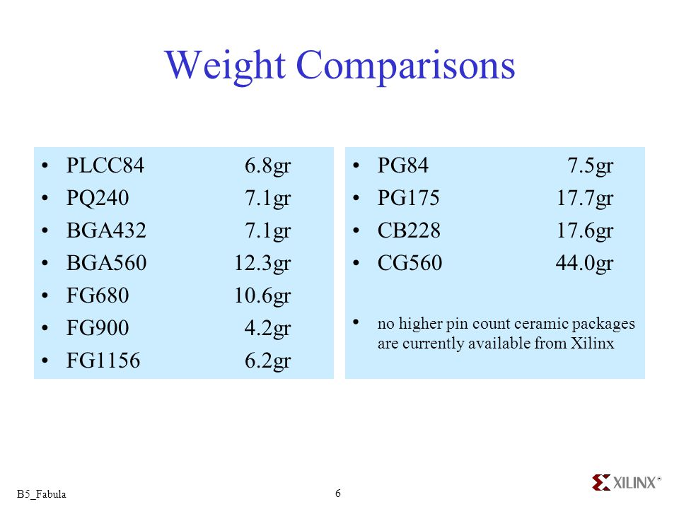 Weight Comparisons PLCC84 6.8gr PQ240 7.1gr BGA432 7.1gr BGA560 12.3gr