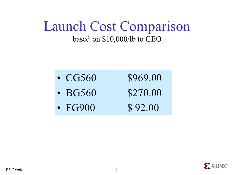 Launch Cost Comparison based on $10,000/lb to GEO