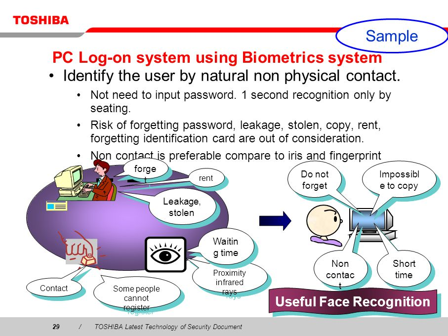 PC Log-on system using Biometrics system