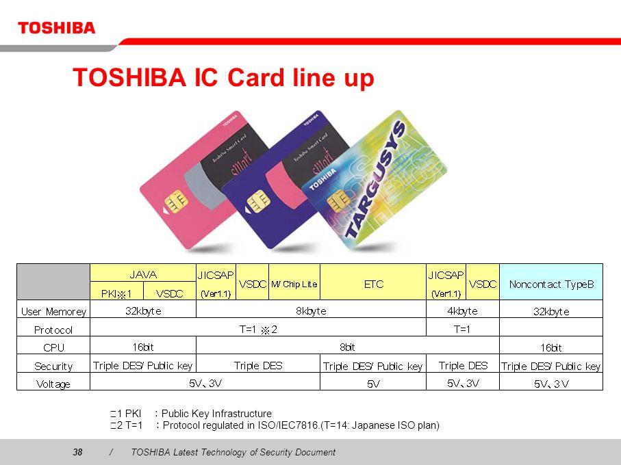 TOSHIBA IC Card line up ※1 PKI :Public Key Infrastructure